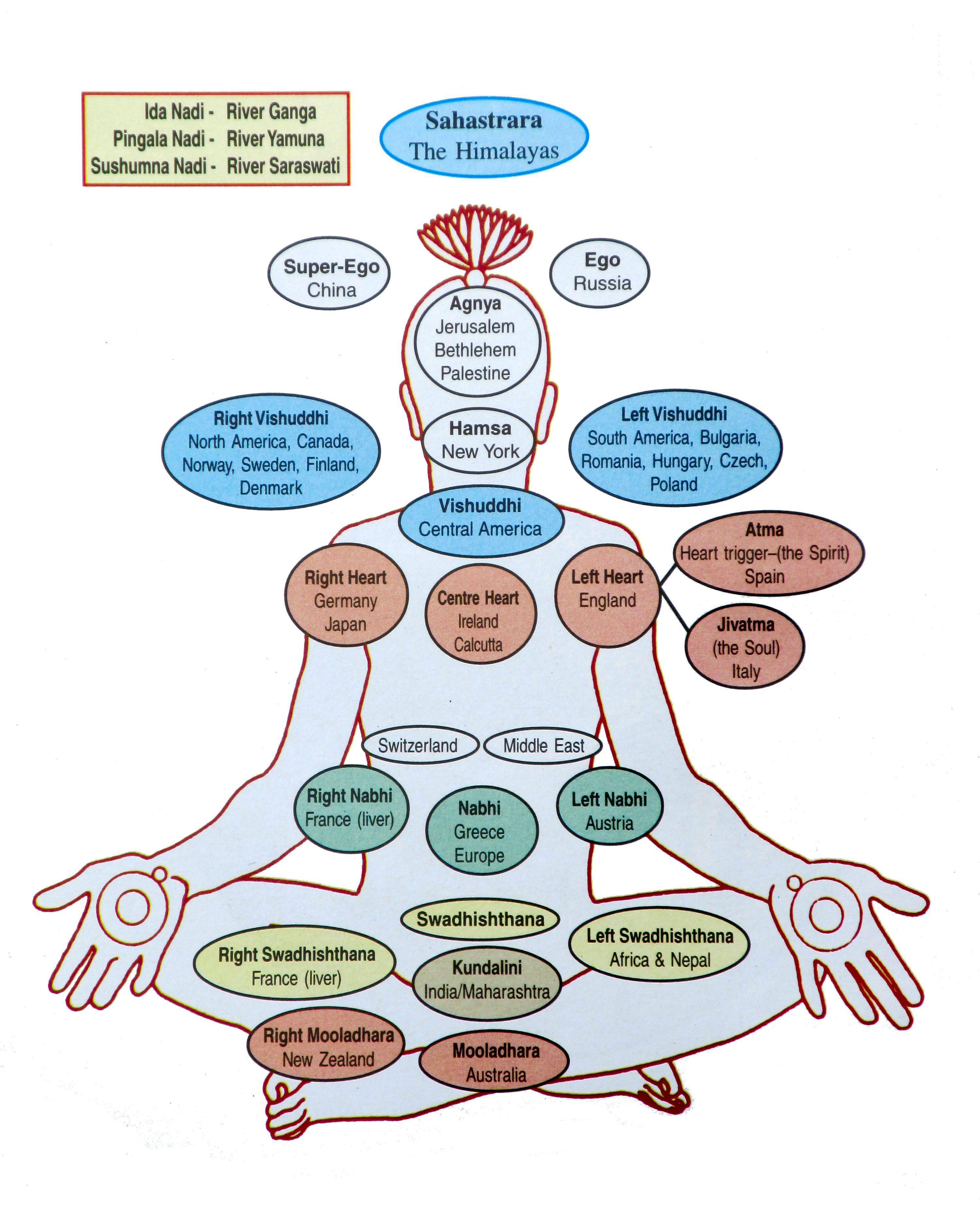 Sahaja Meditation Sahaja Yoga Sahaja Yoga Meditation Shri Mataji