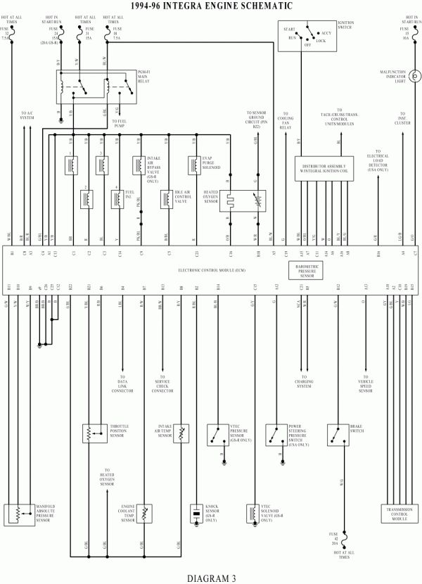 10+ 94 integra engine wiring diagram - engine diagram in 2020 ...  www.pinterest.ph