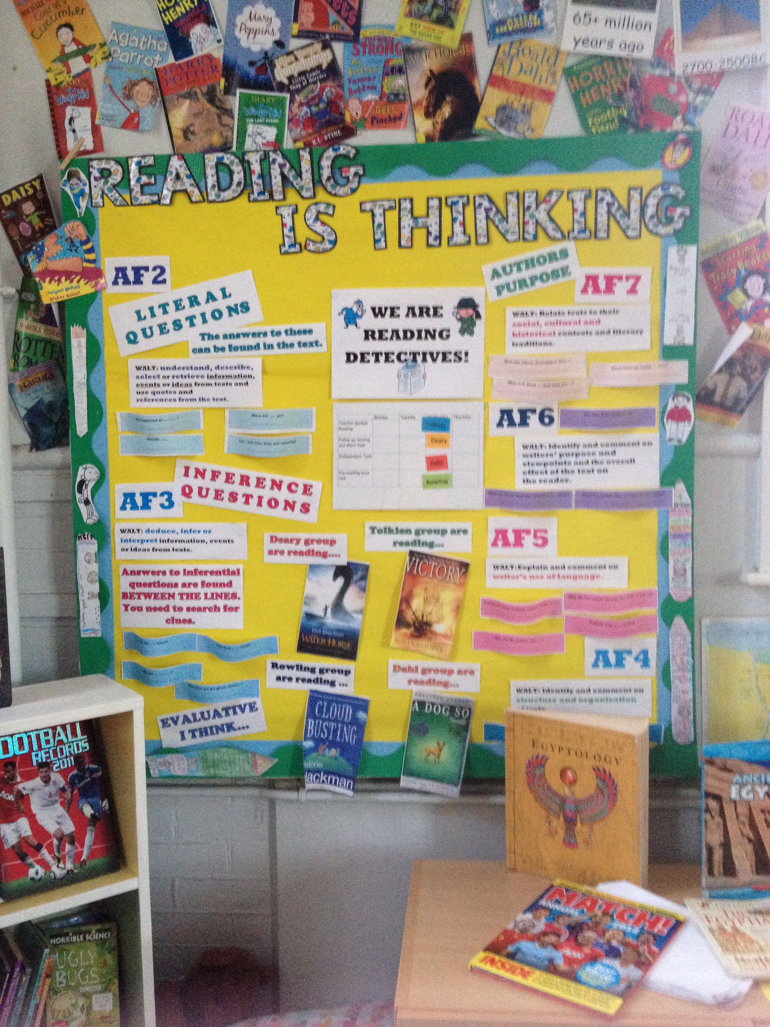 My reading display! Kids use it loads! | Reading corners | Pinterest ...