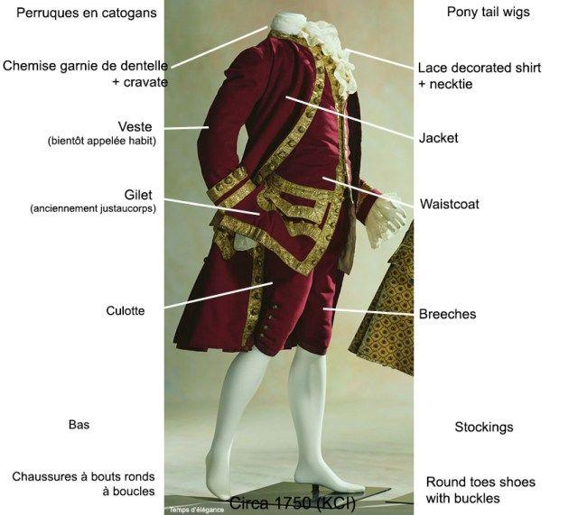07_ 1750 fashion Perruque, Idées de mode et Mode