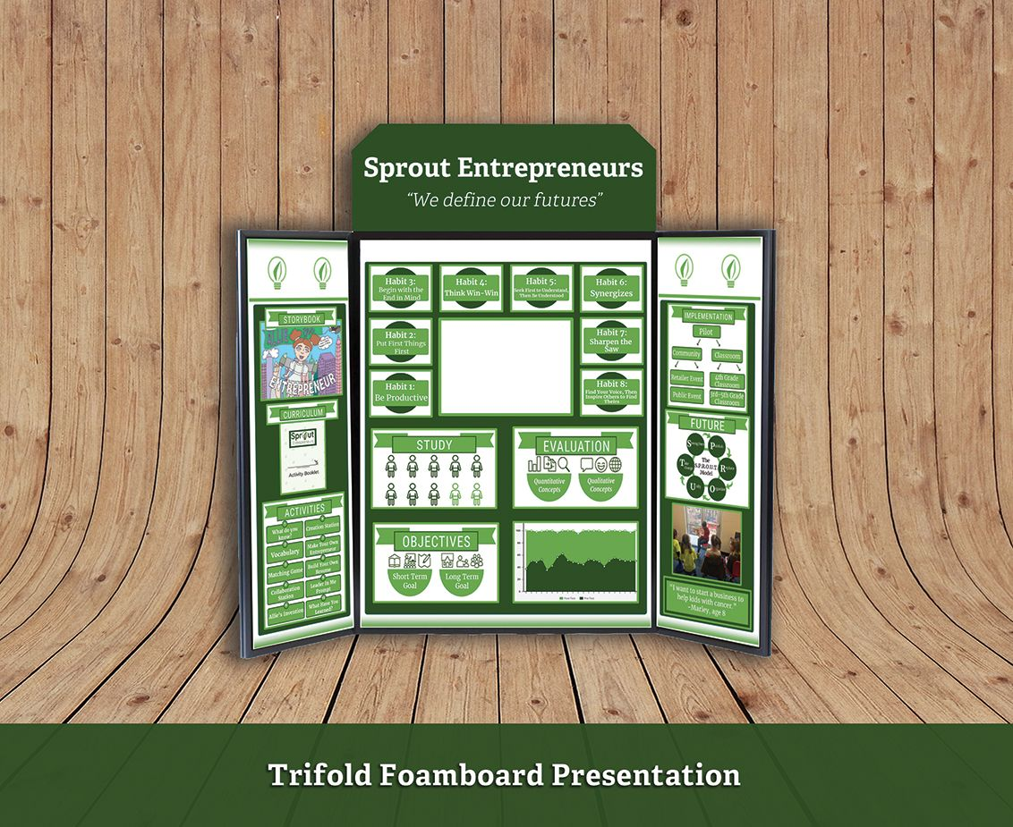 Trifold Presentation Board Deca Prepares Emerging Leaders And Entrepreneurs In Marketing Finance Hospit Trifold Board Presentation Board Trade Show Display Tri fold poster board template
