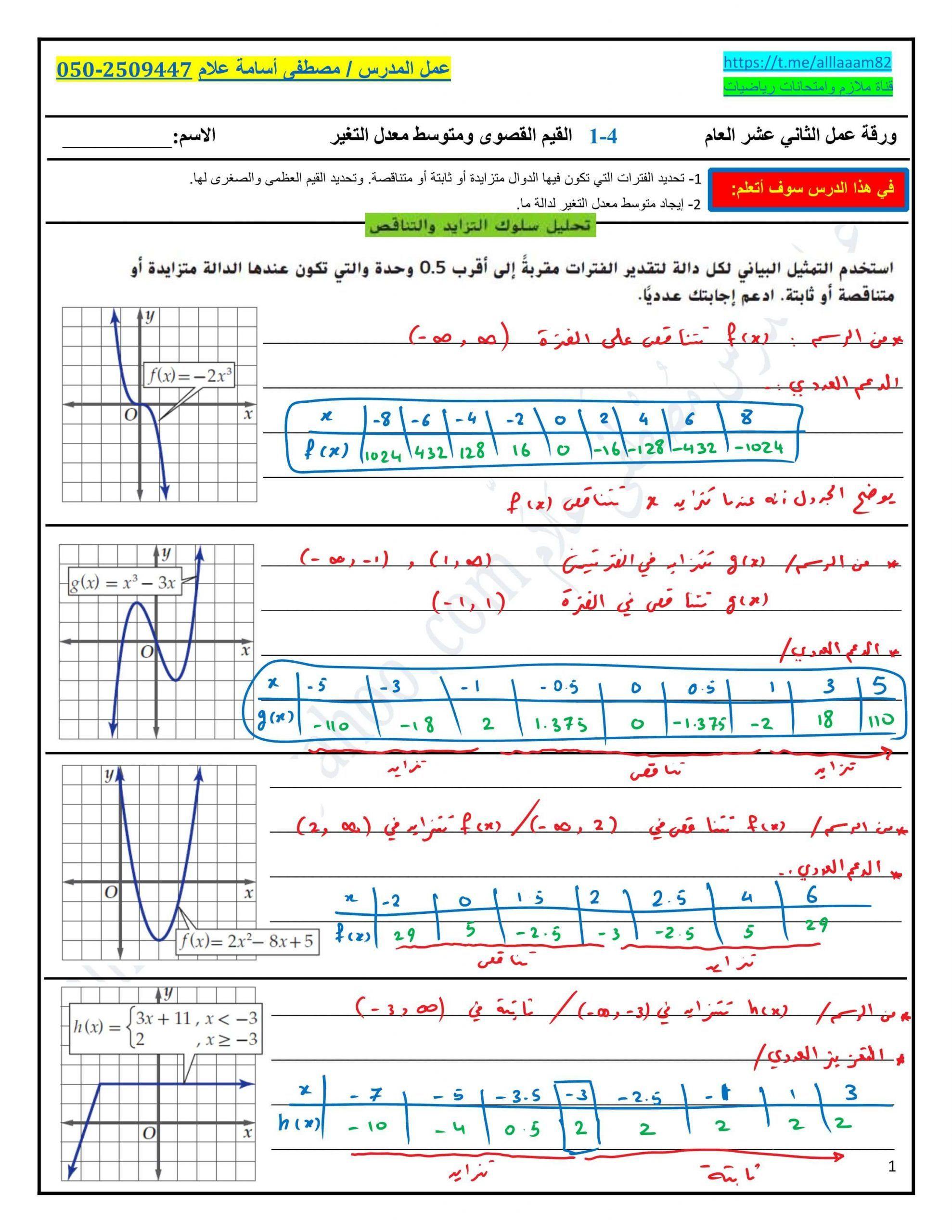 اوراق عمل القيم القصوى ومتوسط معدل التغير مع الاجابات للصف الثاني عشر عام مادة الرياضيات المتكاملة Bullet Journal Map Journal