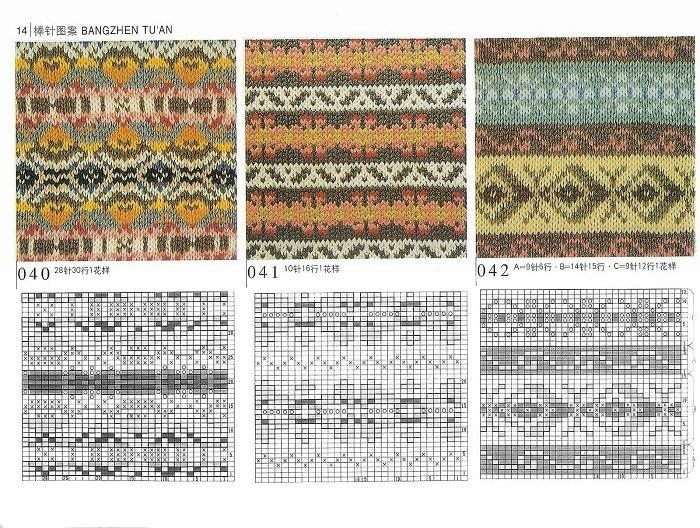 Patrones de punto para principiantes: | Guardas para alfombras ...