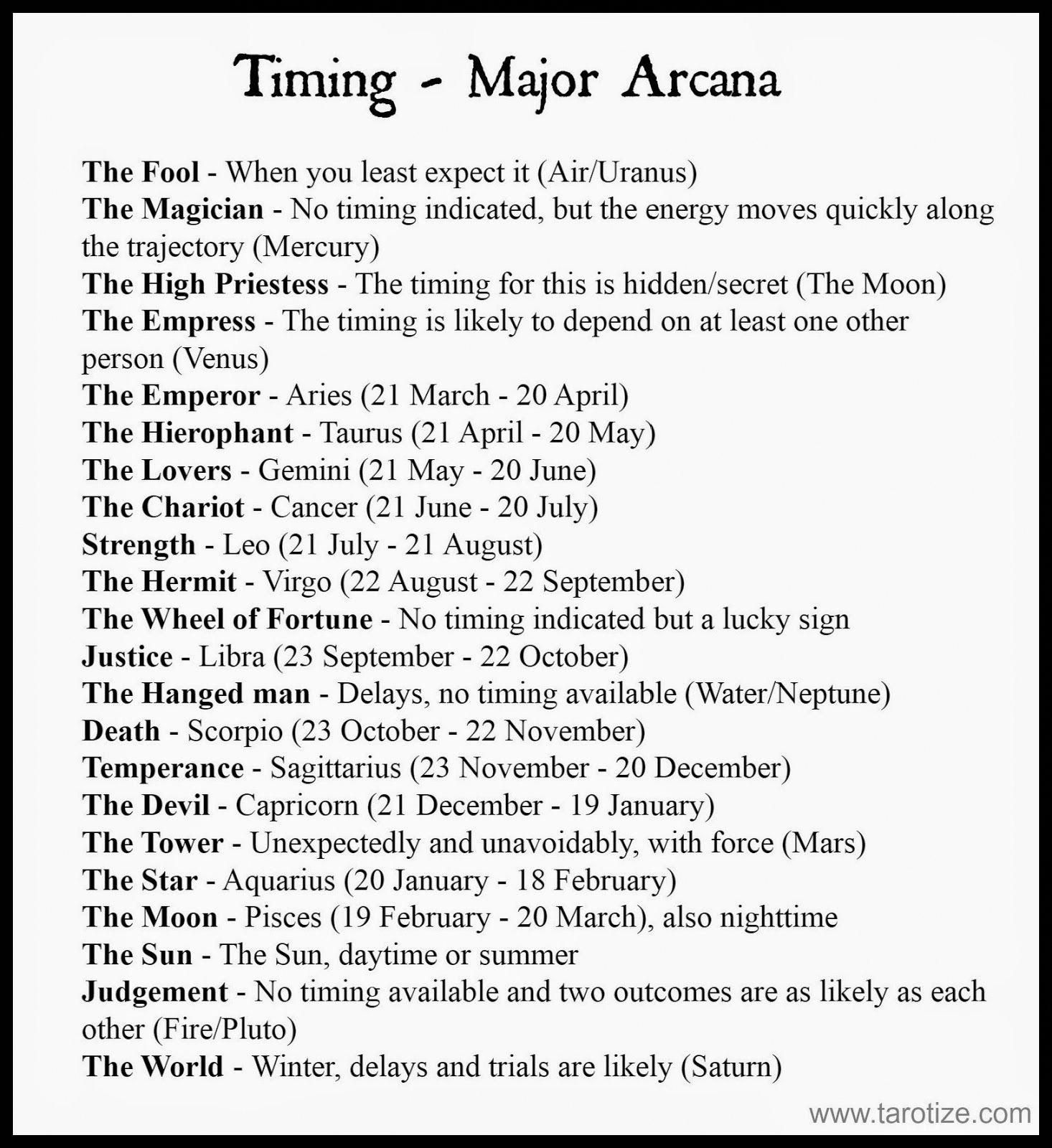 Timing In The Tarot With Free Cheat Sheets Angelorum