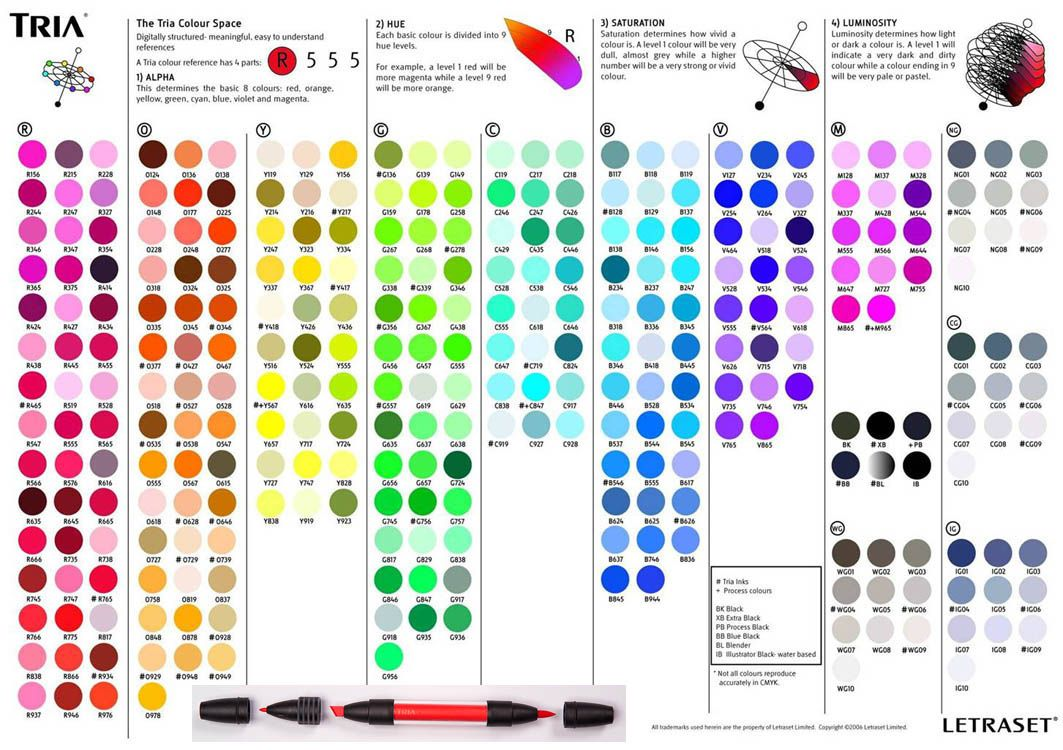 Tria Colour Chart 1063 750 Pantone Markers Marker Refill
