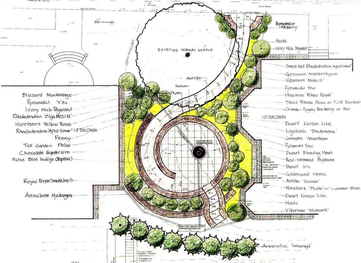 Circular Garden Entrance Courage In Bloom Garden Tour