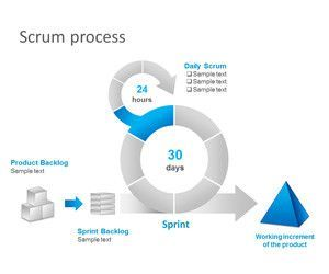 free agile powerpoint templates | interesting | pinterest | template, Modern powerpoint