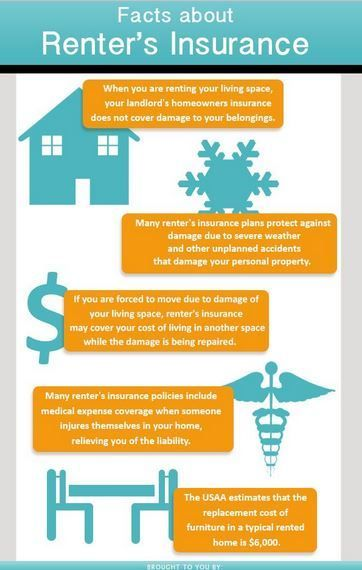 Renters Insurance Facts You May Need To Know
