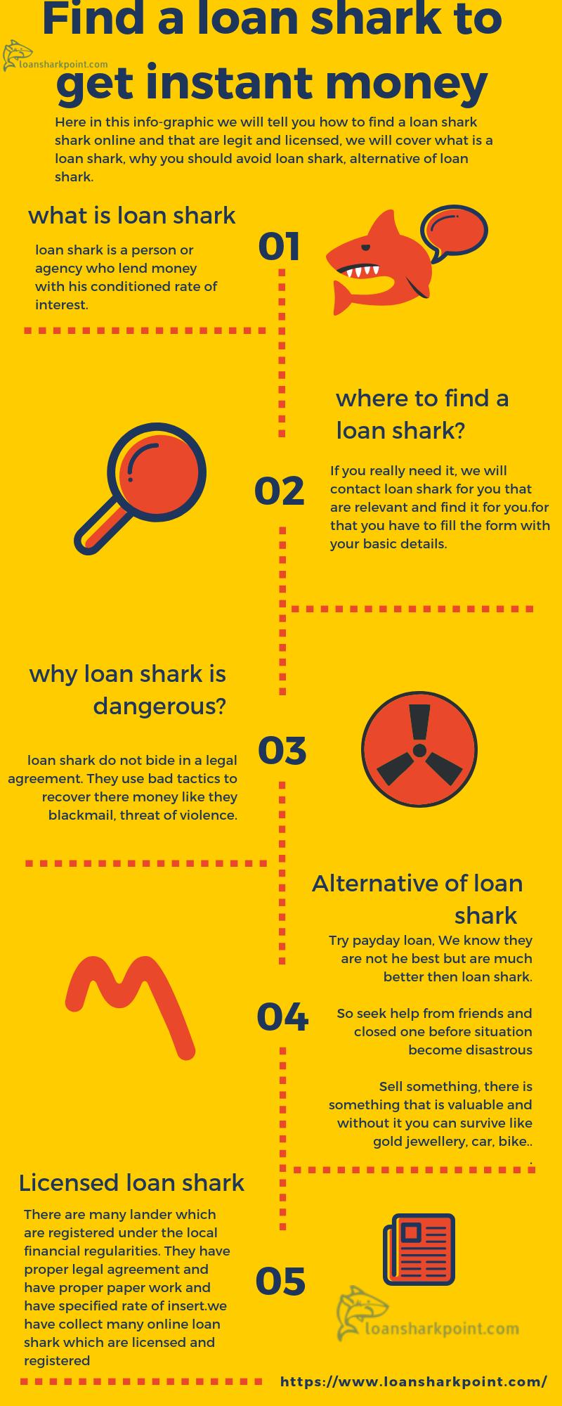 Tumblr In 2020 Loan Shark I Need A Loan Need A Loan