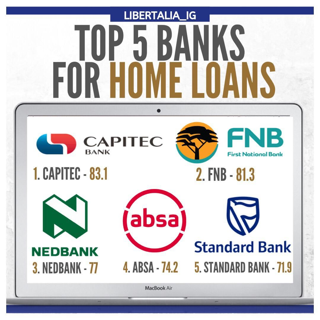 The Best Banks For Real Estate Best Bank Home Loans Real Estate Tips