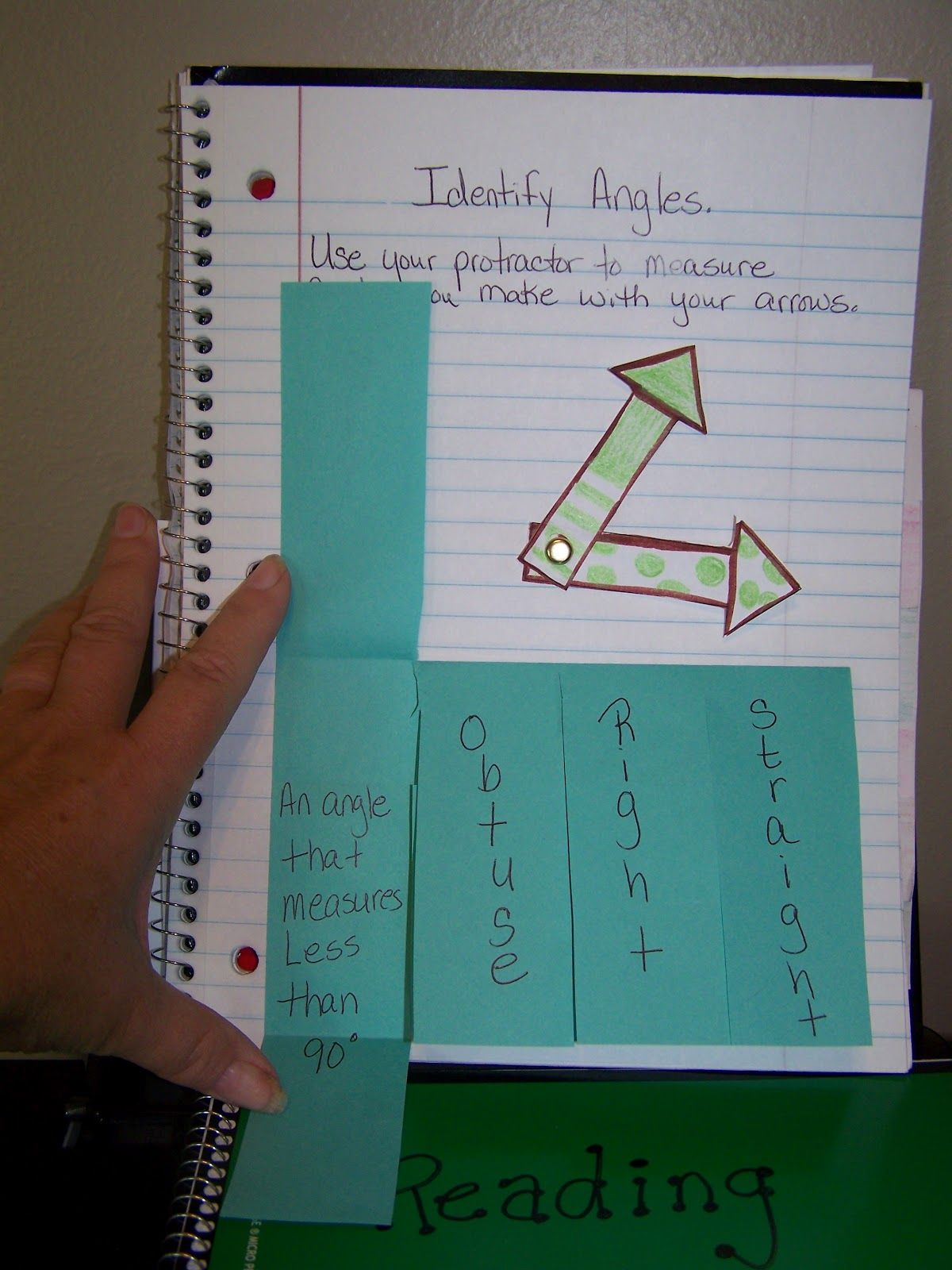 identify types of angles, draw and measure your angles