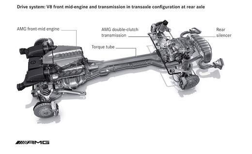 2011 Mercedes-Benz SLS AMG dual-clutch transmission