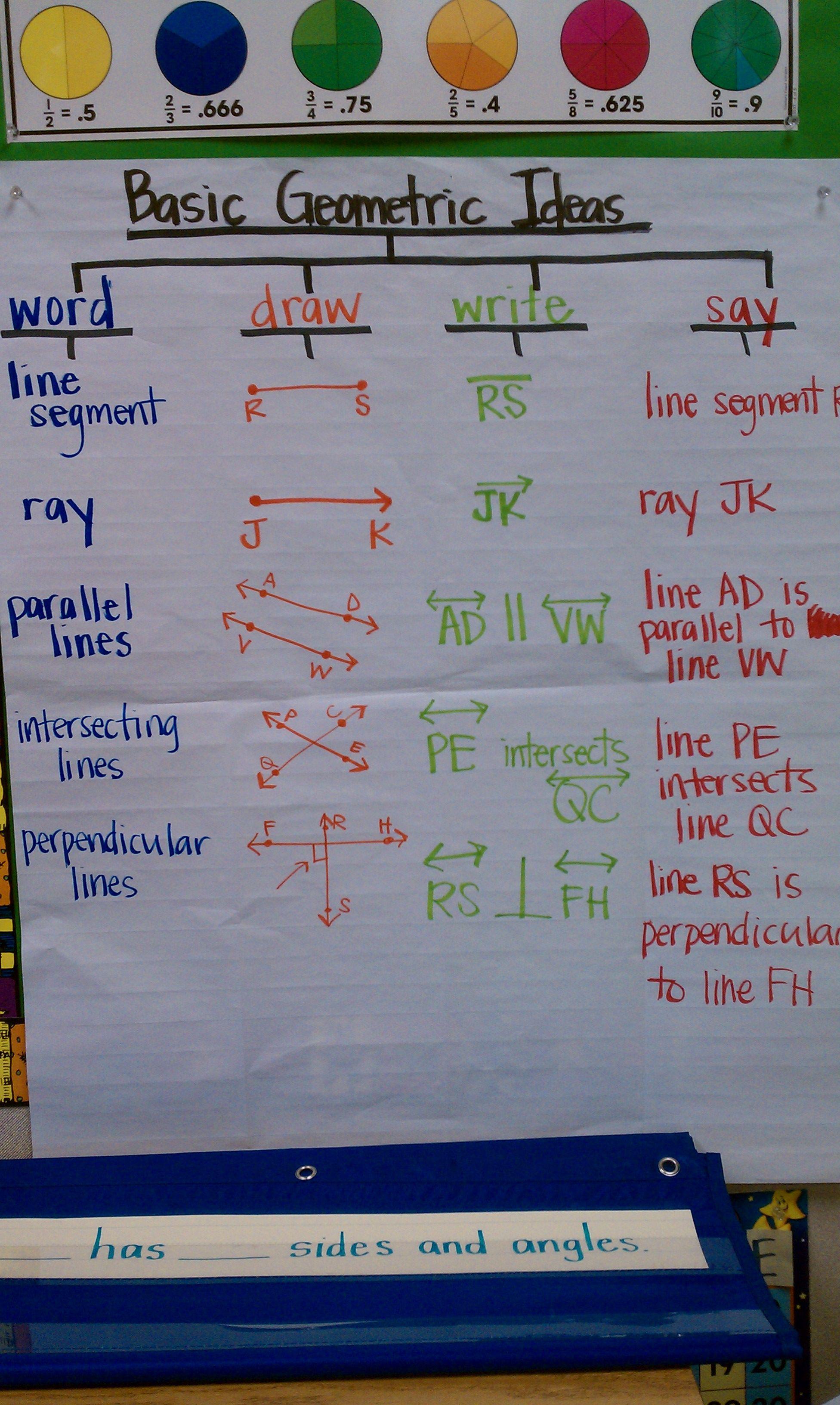 worksheet Geometric Ideas Worksheet basic geometric ideas 5th grade tree map education mathematics map