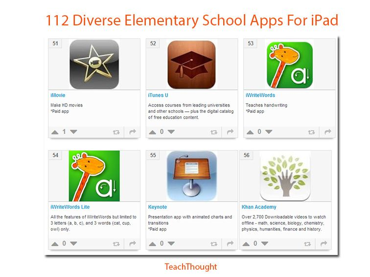 112 Diverse Elementary School Apps For iPad Elementary