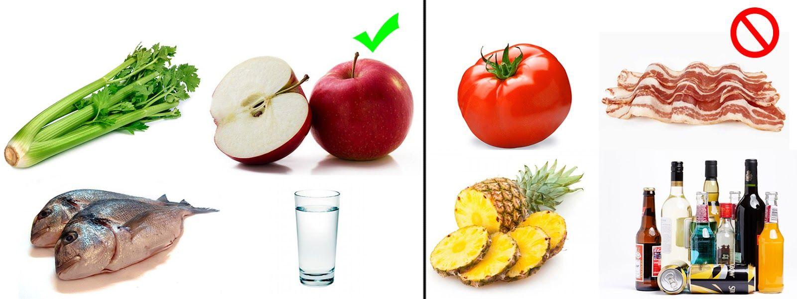 Dieta para evitar sindrome de dumping