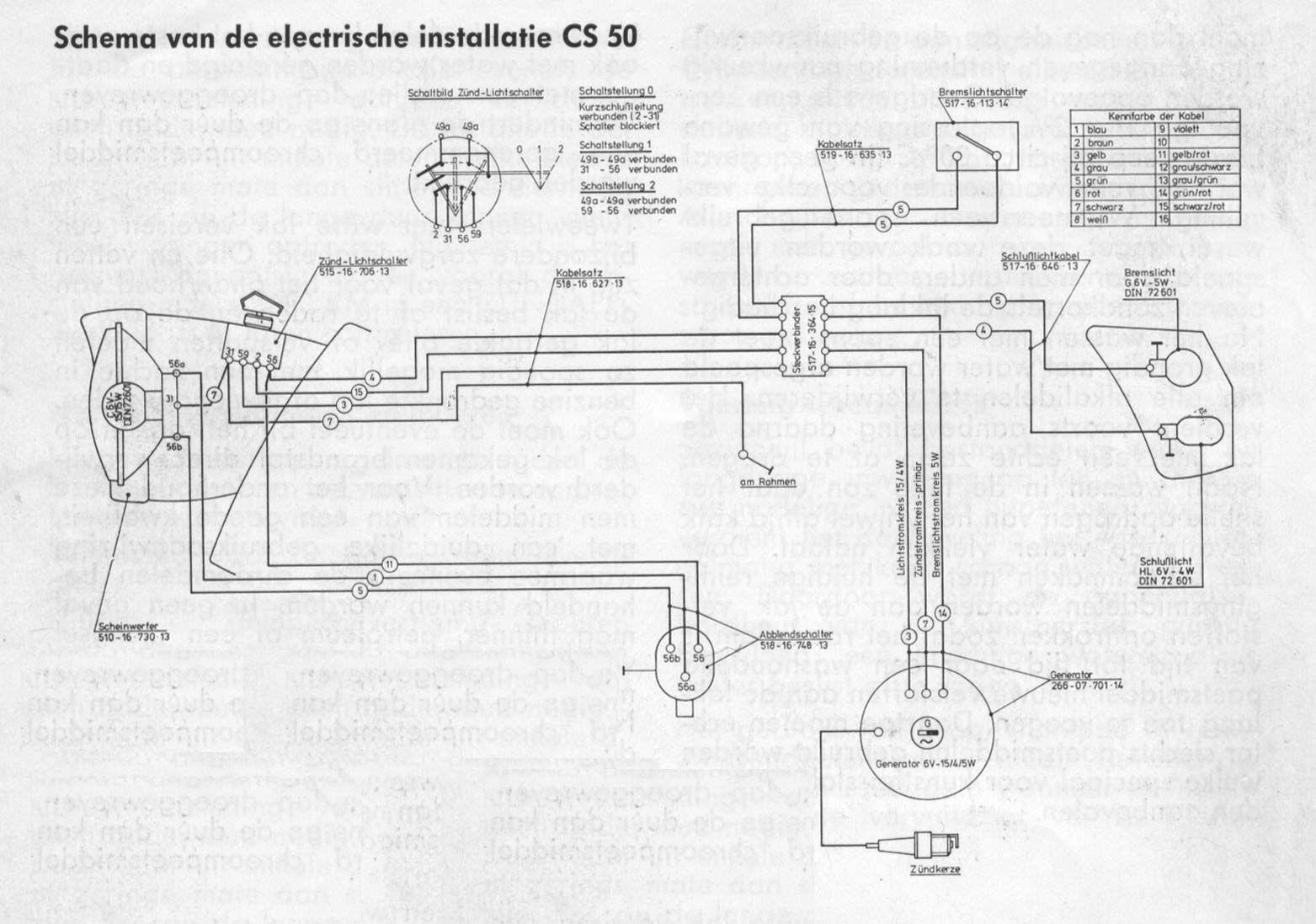 Elektrisch Schema Zundapp 517