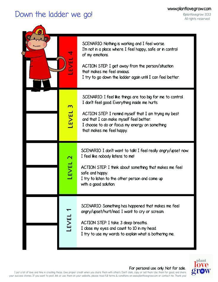 Deescalation tool for children a great visual to help