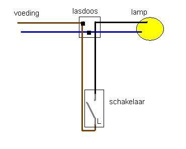 Afbeeldingsresultaat Voor Vanuit Lasdoos Lamp En Stopcontact Aansluiten Lampen Stopcontact Houten Speelgoed