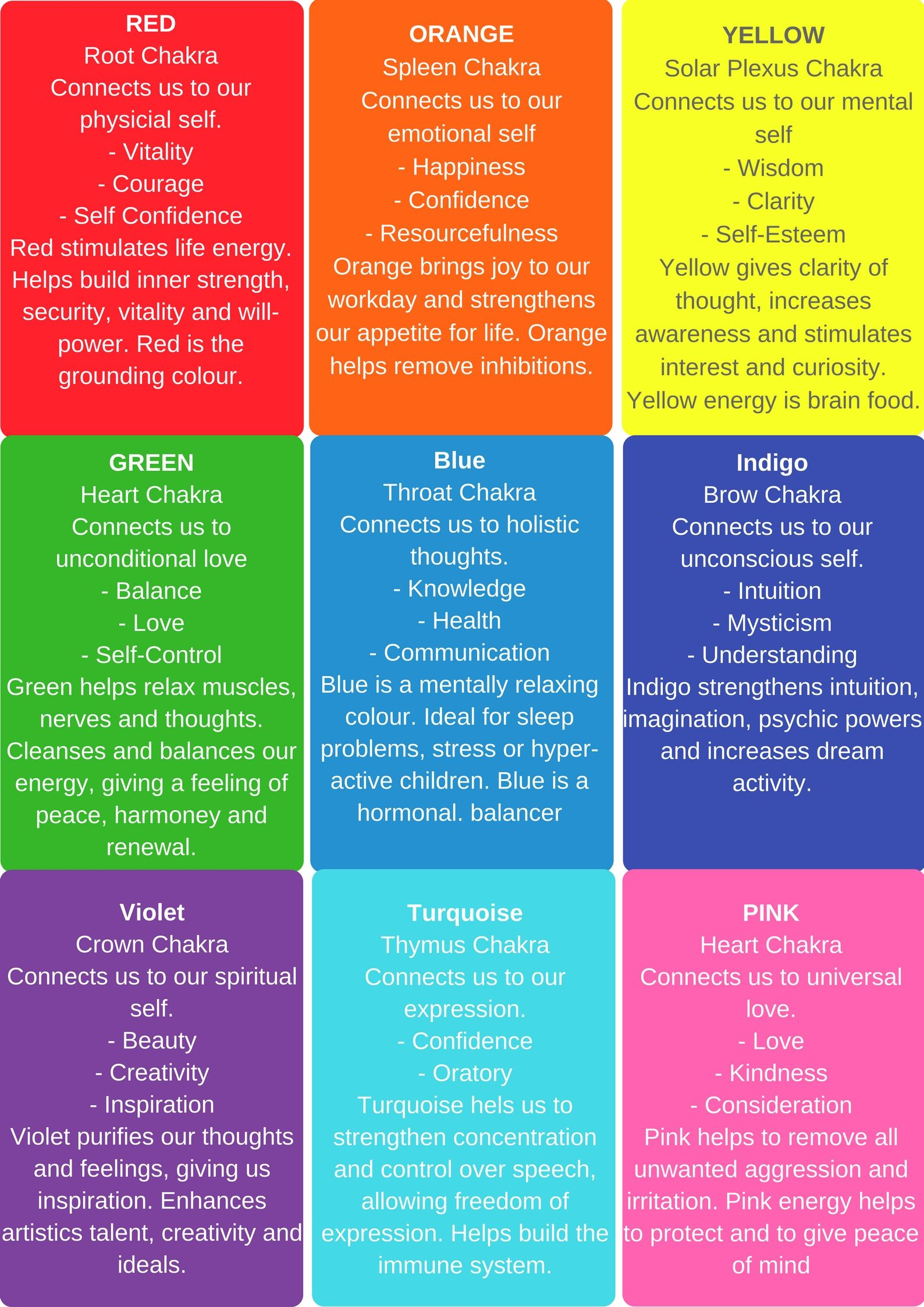 Chakra color chart  At Kini Wellness we have Essential Oils that ...