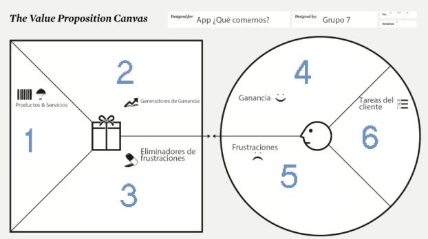 valuepreposition canvas