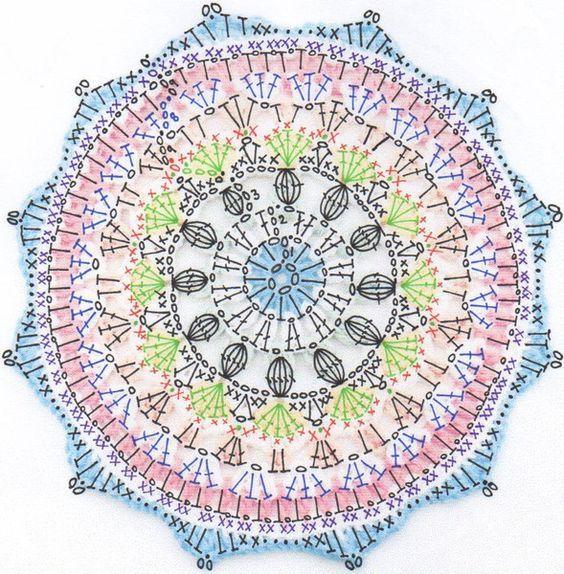 Mandala Alluncinetto Spiegazioni E Schemi 2 Mandala