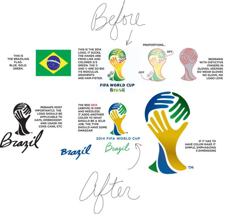 Before And After 2014 World Cup Logo World Cup Logo World Cup Logo Design Love