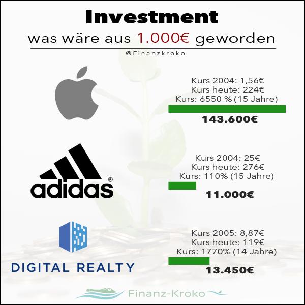 200 euro in aktien investieren