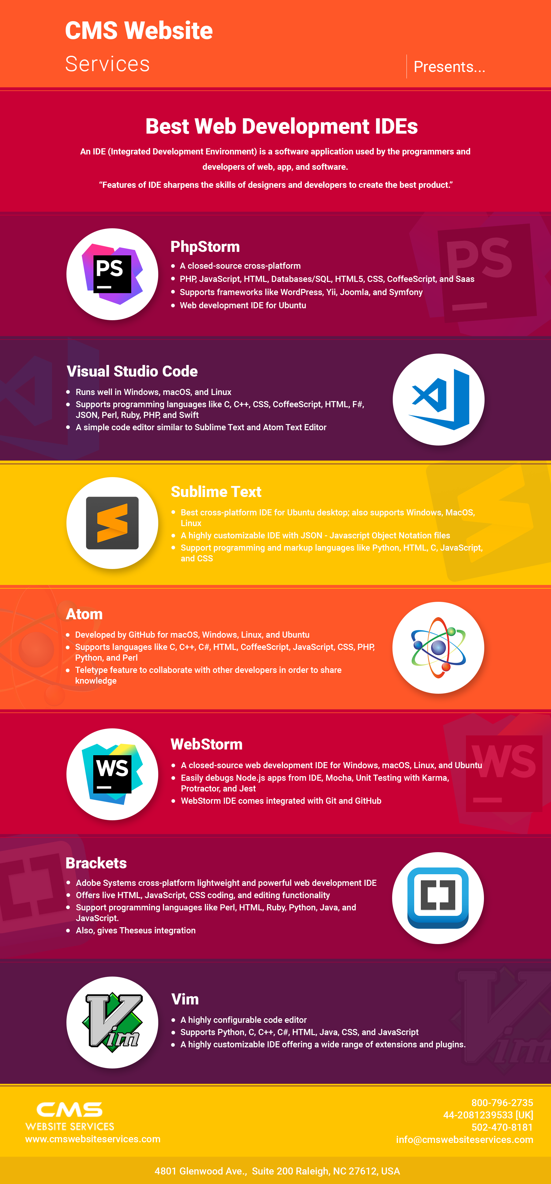Best Web Development Ides For Web Developers In 2019 Web Development Integrated Development Environment Development