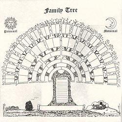 Six Generation Family Tree Chart X  Family Tree Chart Family