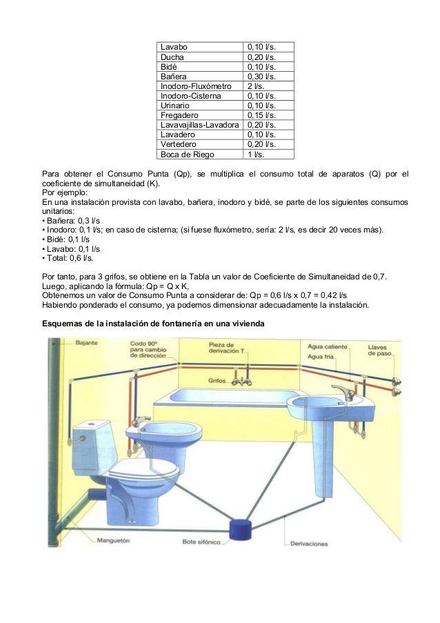 Diagrama Instalacion De Regadera Con Tuboplus - Design Ideas