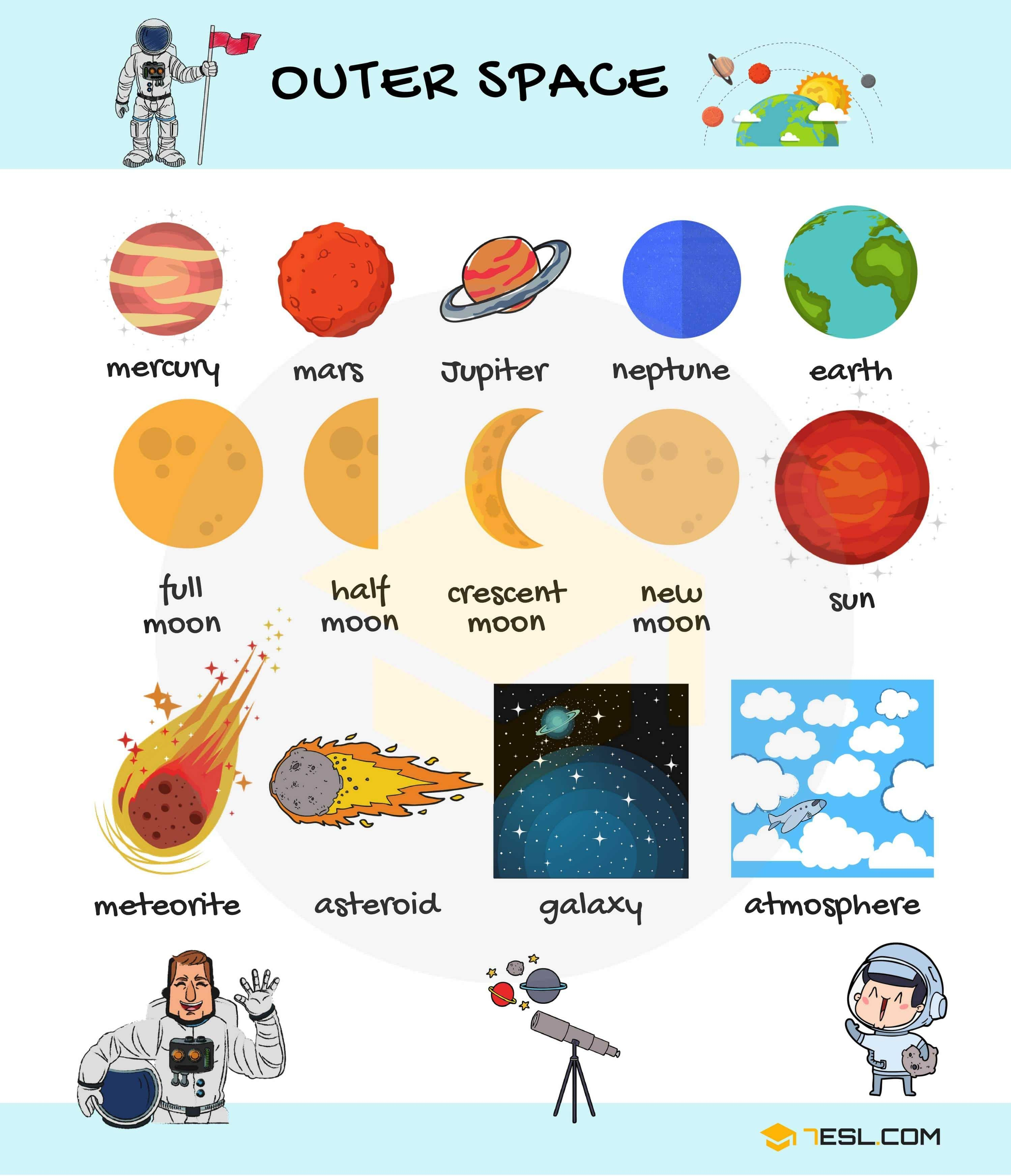 Kitchen Utensils Vocabulary in English   Outer space, Universe and ...