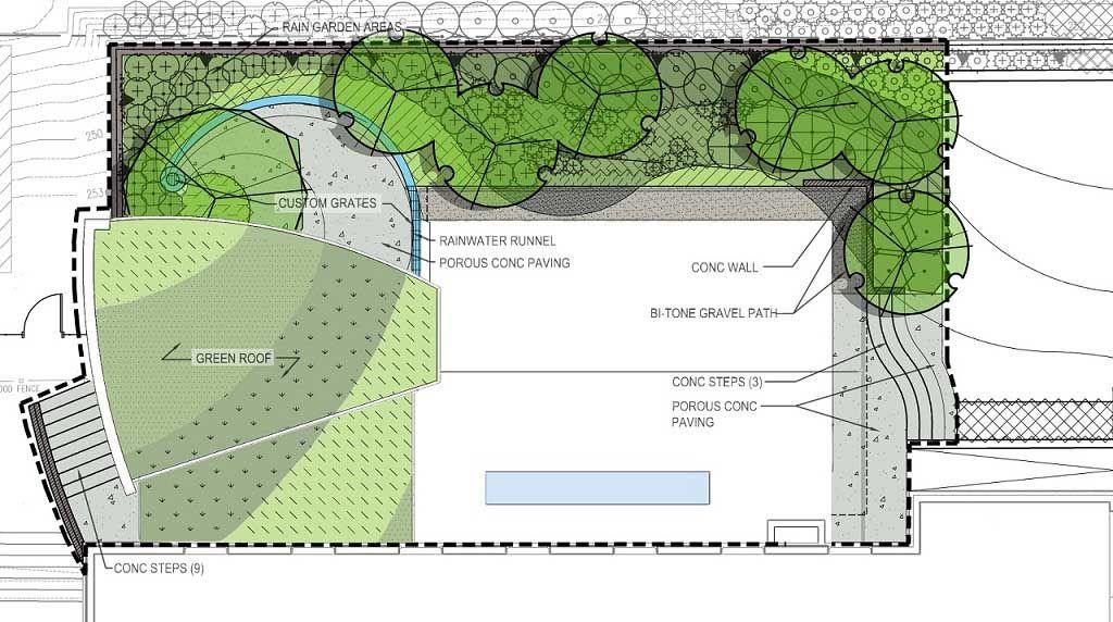 Green Roof Plans Vegetation Structuring For Urban Area Green Roof Design Green Roof Roof Plan