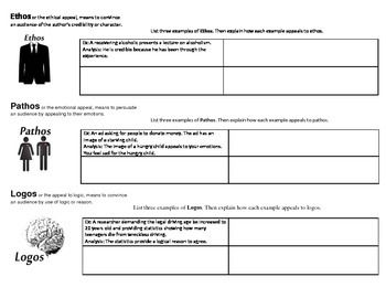 Ethos, Pathos, Logos Graphic Organizer Worksheet | | ELA