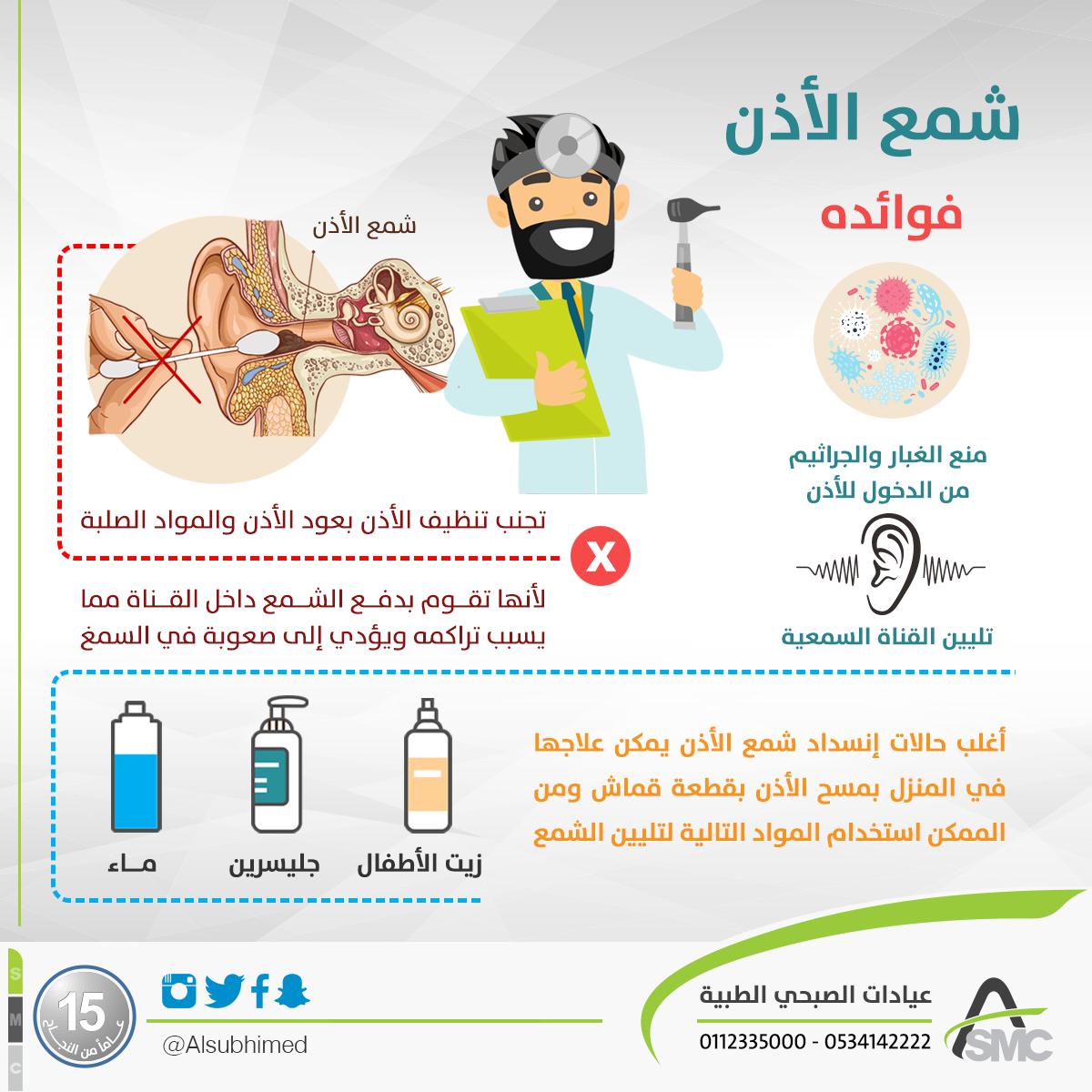 لاشك أن كثير من الأشخاص يعتمد في تنظيف الأذن بعد الاستحمام بأعواد التنظيف المنتشرة حتى وبعد اكتشافه بأنها مضرة لسلامة الأذن نرفق لك Medical Center Medical Map