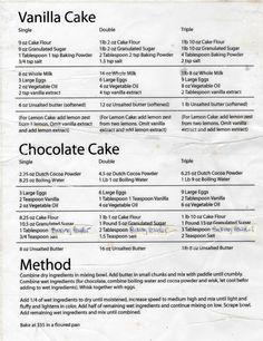 Ben israel cakes recipes