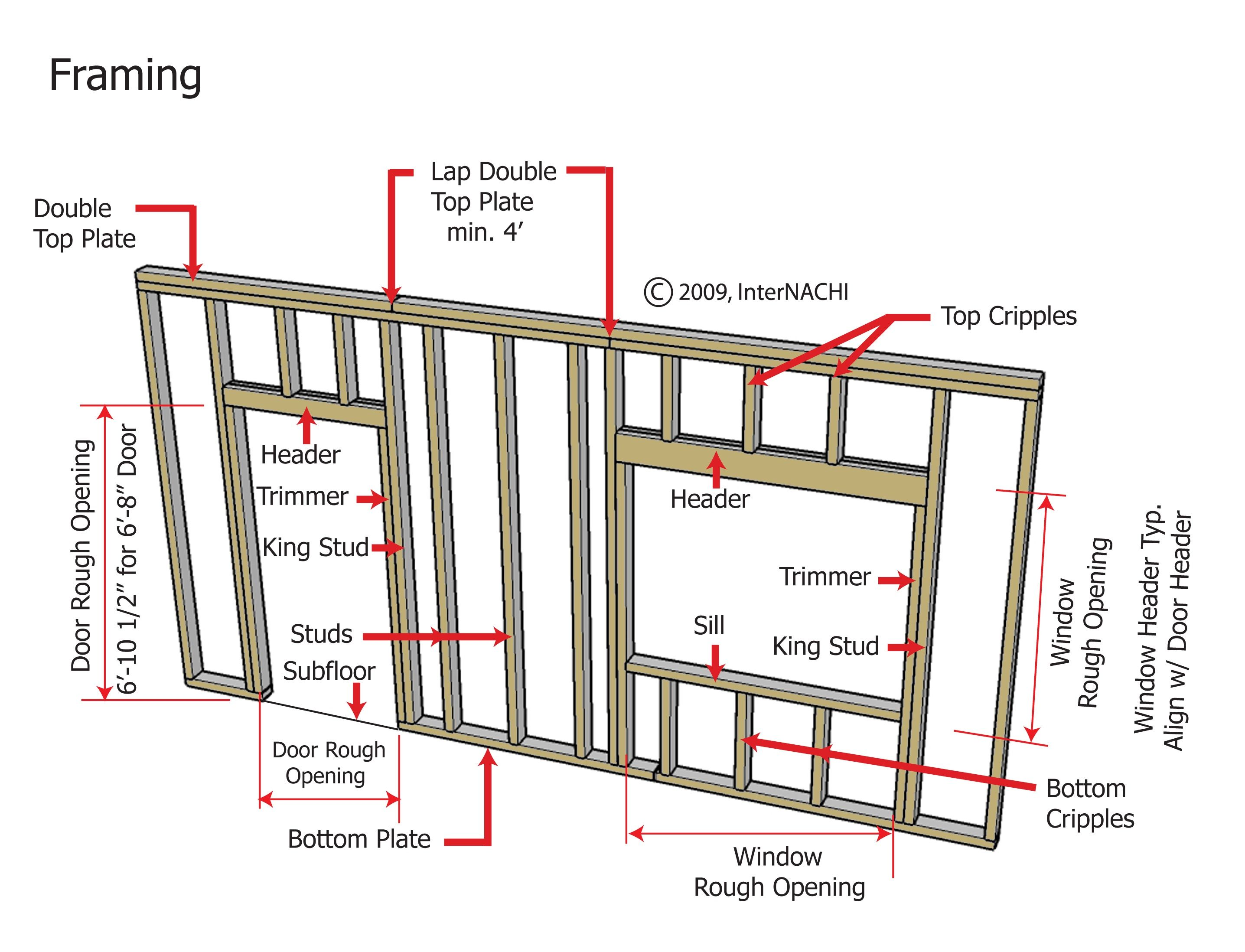 Window and Door Framing | WINDOWS - Bay Window - Design ideas ...