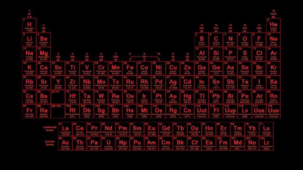 Tabla periodica dinamica hdtabla periodica tabla periodica tabla periodica dinamica hdtabla periodica tabla periodica completa tabla periodica elementos urtaz Choice Image