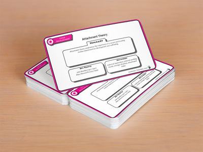 Learning Theories in Plain English Study Cards