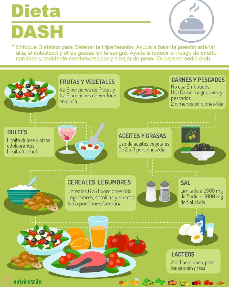 webmd hipertensión dieta y ejercicio