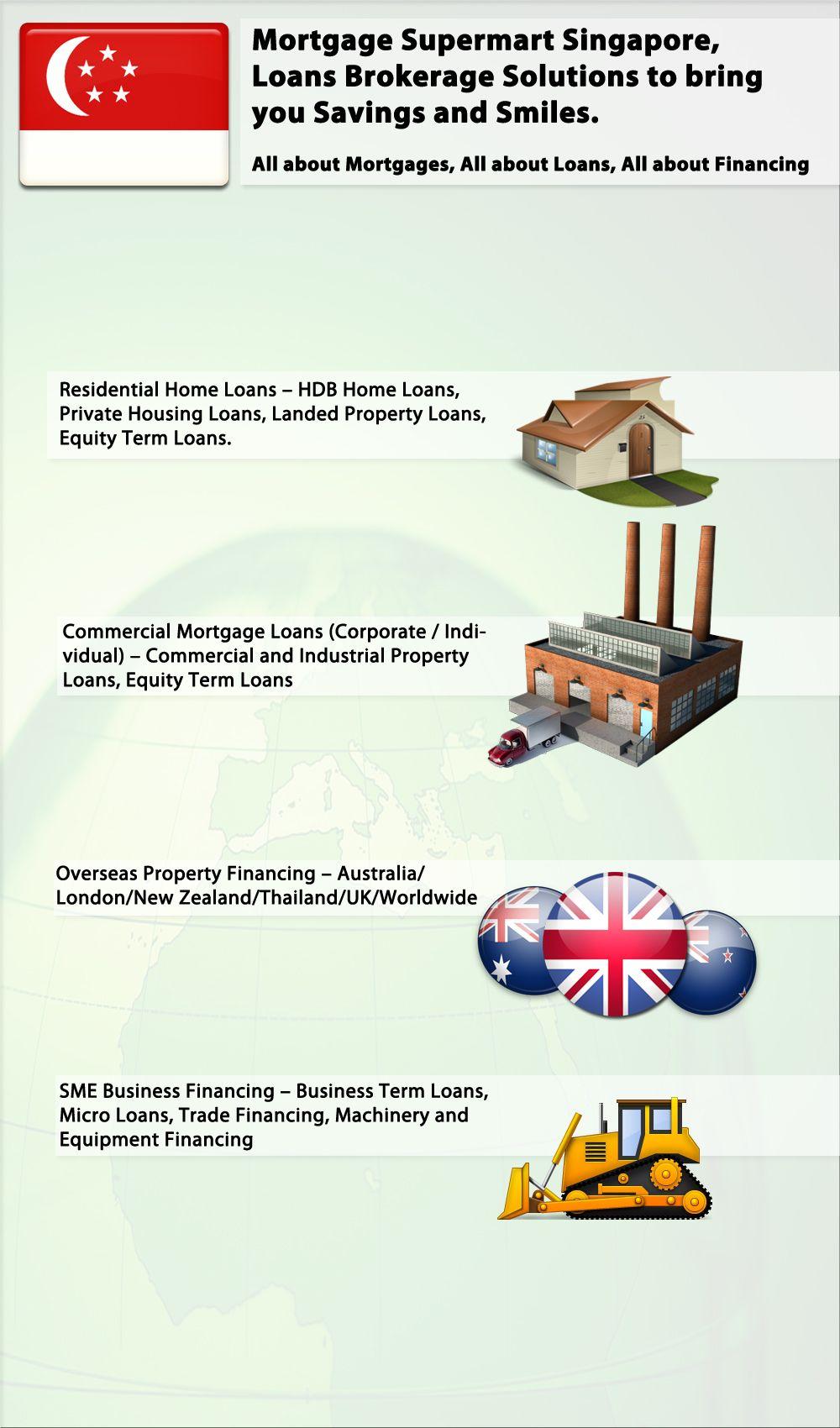 Services Http Www Sgmortgagesupermart Com Http Www Sgmortgagesupermart Com Apps Blog Mortgage Loans Mortgage Singapore