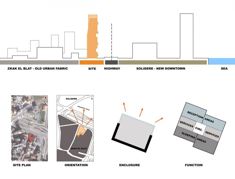 Gallery Of Beirut Observatory Accent Design Group 5 Site