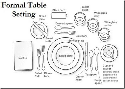 thanksgiving table details | Thanksgiving table, Thanksgiving and ...