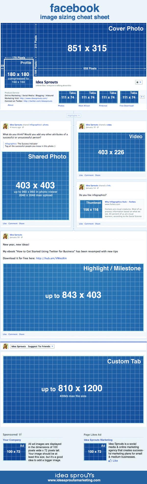Facebook Images Sizes | Facebook | Pinterest | Facebook image sizes