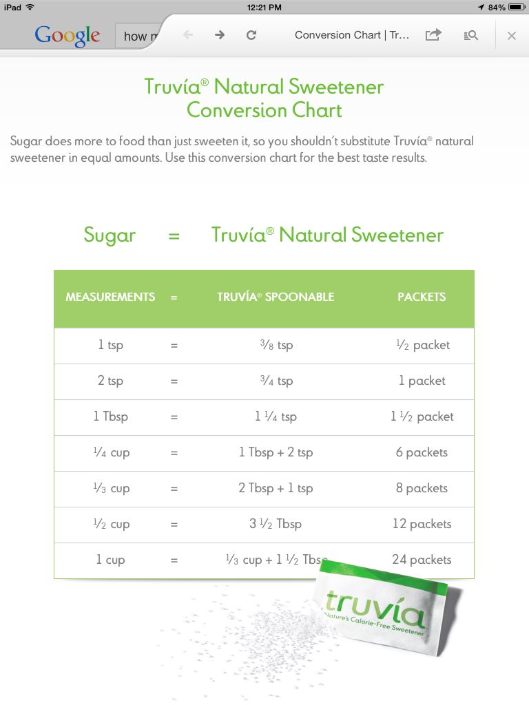 Truvia Sugar Conversion Chart Recipes Pinterest Truvia Sugar