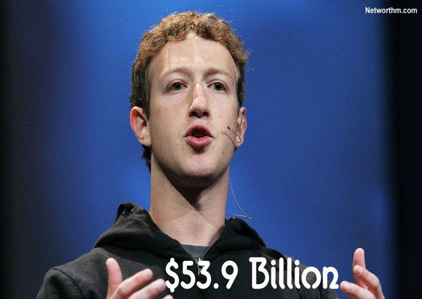 Mark Zuckerberg Net Worth With Images Net Worth Business Person Business Man
