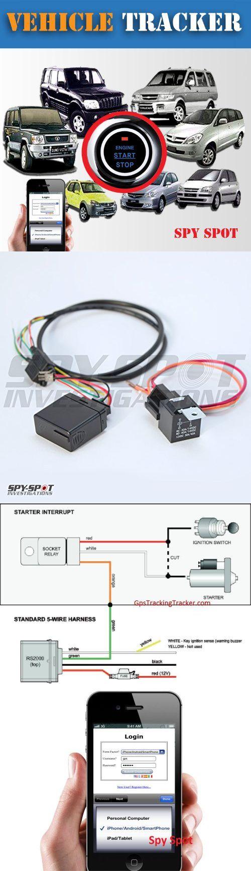 Diagram Ptime Gps Wiring Diagram Full Hd Version Wiring Diagram Luiz Diagram Tacchettidiferro It