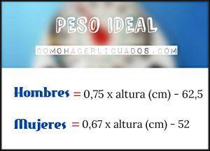 Peso ideal formula hombres