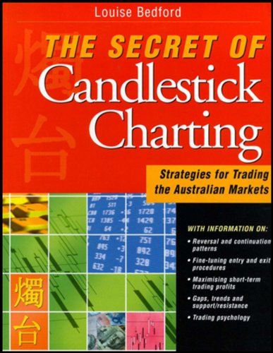 The Secret Of Candlestick Charting By Louise Bedford Forex