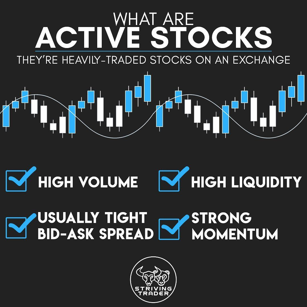 My Kind Of Stocks To Trade In My Opinion I Love Some Volatility