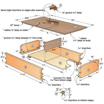 Small Wooden Boxes Plans Free Woodworking Plans Wooden Box